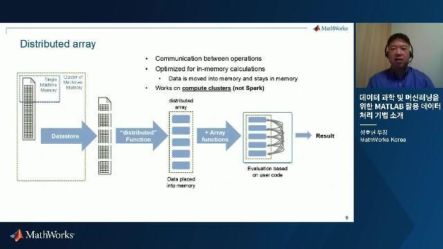 이 웨비나에서는 MATLAB에서 지원하는 빅데이터 처리, Streaming processing 환경, 병렬 처리를 이용한 대용량 영상 처리등에 대한 소개와 인공 지능 개발에 필요한 데이터 전처리에 대한 주제로 다양한 예시와 함께 설명합니다.