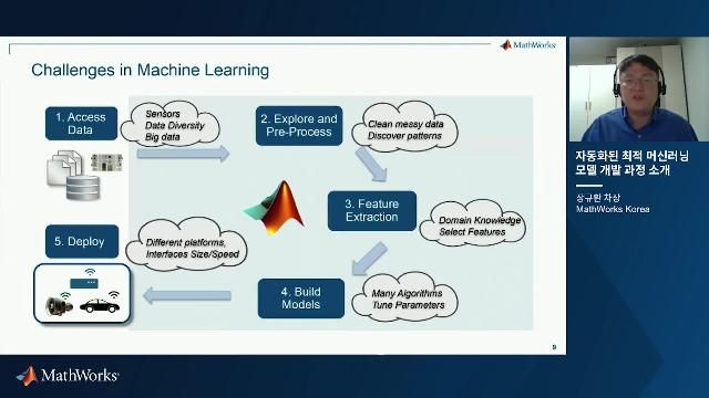 본 웨비나에서는 최적 머신러닝 모델 개발을 위한 기법을 소개합니다. 자동화된 머신러닝(AutoML) 환경은 다양한 대화형 환경을 이용하여 데이터 준비에서 자동화된 특징 추출, 모델 선정 및 튜닝, 그리고 임베디드 하드웨어 및 다양한 플랫폼으로 배포까지를 신속하고 편리하게 진행할 수 있도록 지원합니다.