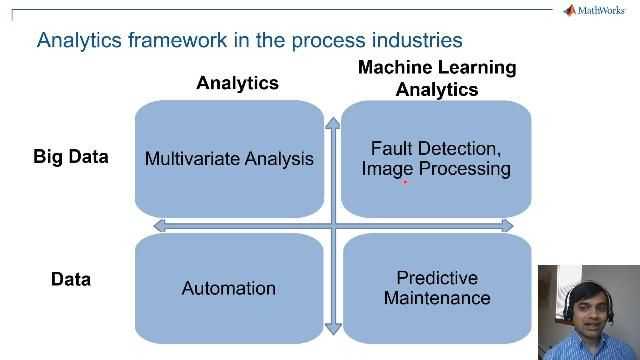 Learn about the industrial applications of multivariate analysis and success stories.
