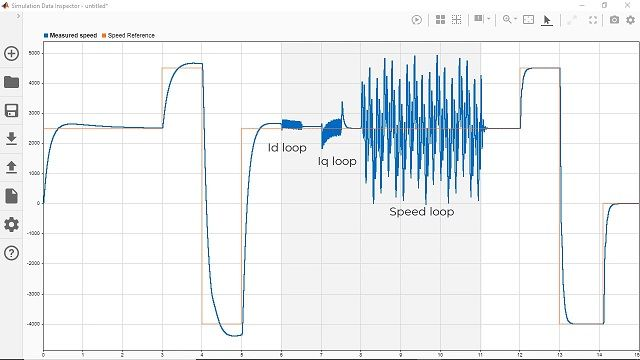 In this video, we demonstrate how to automatically tune the gains of the current and the speed loops of the PMSM using the Field Oriented Controller Autotuner block in desktop simulation.
