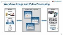 본 웨비나는MATLAB 영상처리의 워크플로우를 영상처리 주요한 기능과 함께 소개합니다.