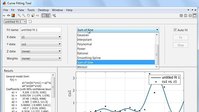 Is the analysis and presentation of your data becoming increasingly time consuming, complex and expensive? Trying to build your customised analytics and graphics within Excel can mean that you compromise on the accuracy of your model, or the amount o