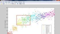 과학자 및 연구원은 많은 데이터로부터 데이터의 추이 및 변수 사이의 관계를 규명하고 가설 검정등과 같은 분석 및 그래프 작성 과정을 거칩니다. 이를 위해 데이터 마이닝과 데이터 분석 같은 다양한 통계적 기법을 사용합니다.금번 웨비나에서는 임상실험을 통해 얻은 데이터를 기반으로 MATLAB을 이용한 통계적 데이터 분석 및 그래프 작성 방법에 대해 소개해 드립니다.