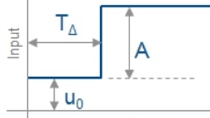 Design a PID controller for a model that cannot be linearized. Use system identification to identify a plant model from simulation input-output data.